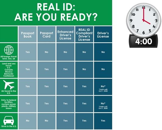 RealID-ReadyClock